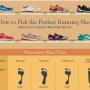 https://www.withamymac.com/news/2014/12/02/picking-the-perfect-running-shoe/
