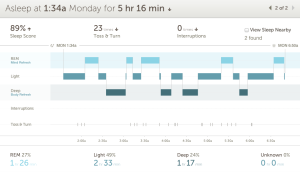 basis sleep activity fitness review
