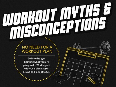 http://www.withamymac.com/news/2014/11/23/workout-myths-and-misconceptions/